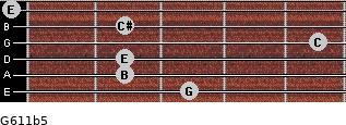 G6/11b5 for guitar on frets 3, 2, 2, 5, 2, 0