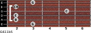 G6/11b5 for guitar on frets 3, 2, 2, 5, 2, 3