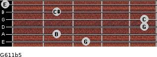 G6/11b5 for guitar on frets 3, 2, 5, 5, 2, 0