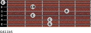 G6/11b5 for guitar on frets 3, 3, 2, 4, 2, 0