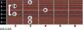 G6/11b5 for guitar on frets 3, 3, 2, 4, 2, 3