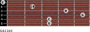 G6/11b5 for guitar on frets 3, 3, 5, 4, 2, 0
