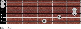 G6/11b5 for guitar on frets 3, 4, 5, 5, 0, 0