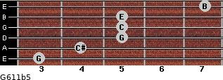 G6/11b5 for guitar on frets 3, 4, 5, 5, 5, 7