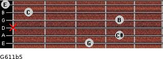 G6/11b5 for guitar on frets 3, 4, x, 4, 1, 0