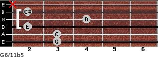 G6/11b5 for guitar on frets 3, 3, 2, 4, 2, x