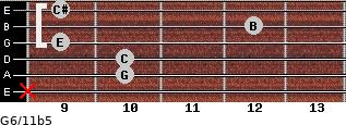 G6/11b5 for guitar on frets x, 10, 10, 9, 12, 9