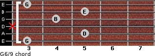 G6/9 for guitar on frets 3, 5, x, 4, 5, 3