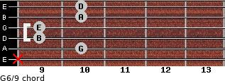 G6/9 for guitar on frets x, 10, 9, 9, 10, 10