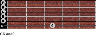 G6(add9) for guitar on frets 3, 0, 0, 0, 0, 0