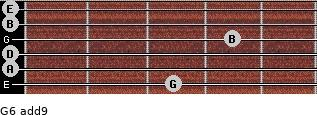 G6(add9) for guitar on frets 3, 0, 0, 4, 0, 0