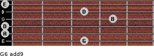 G6(add9) for guitar on frets 3, 0, 0, 4, 3, 0