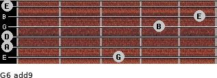 G6(add9) for guitar on frets 3, 0, 0, 4, 5, 0