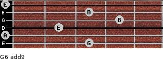 G6(add9) for guitar on frets 3, 0, 2, 4, 3, 0