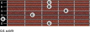 G6(add9) for guitar on frets 3, 0, 2, 4, 3, 3