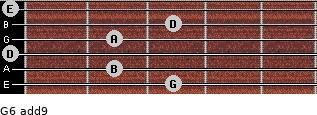 G6(add9) for guitar on frets 3, 2, 0, 2, 3, 0