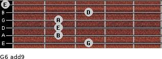 G6(add9) for guitar on frets 3, 2, 2, 2, 3, 0