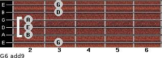 G6(add9) for guitar on frets 3, 2, 2, 2, 3, 3