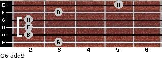 G6(add9) for guitar on frets 3, 2, 2, 2, 3, 5