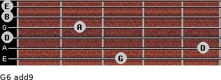 G6(add9) for guitar on frets 3, 5, 0, 2, 0, 0