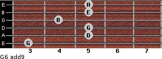 G6(add9) for guitar on frets 3, 5, 5, 4, 5, 5