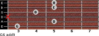 G6(add9) for guitar on frets 3, 5, x, 4, 5, 5