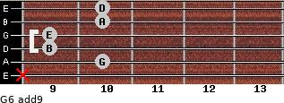 G6(add9) for guitar on frets x, 10, 9, 9, 10, 10
