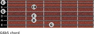 G6b5 for guitar on frets 3, 2, 2, 0, 2, 0