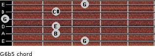 G6b5 for guitar on frets 3, 2, 2, 0, 2, 3