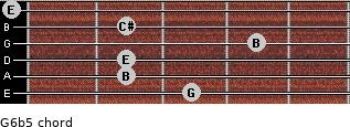 G6b5 for guitar on frets 3, 2, 2, 4, 2, 0