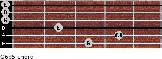 G6b5 for guitar on frets 3, 4, 2, 0, 0, 0
