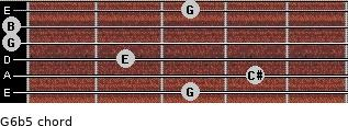 G6b5 for guitar on frets 3, 4, 2, 0, 0, 3
