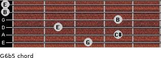 G6b5 for guitar on frets 3, 4, 2, 4, 0, 0