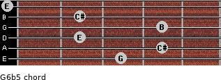G6b5 for guitar on frets 3, 4, 2, 4, 2, 0