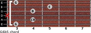 G6b5 for guitar on frets 3, 4, x, 4, 5, 3