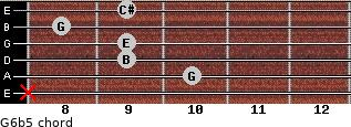 G6b5 for guitar on frets x, 10, 9, 9, 8, 9