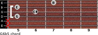 G6b5 for guitar on frets x, x, 5, 6, 5, 7