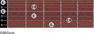 G6b5sus for guitar on frets 3, 4, 2, 0, 2, 0