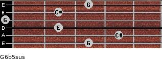 G6b5sus for guitar on frets 3, 4, 2, 0, 2, 3