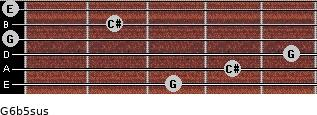 G6b5sus for guitar on frets 3, 4, 5, 0, 2, 0