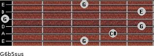 G6b5sus for guitar on frets 3, 4, 5, 0, 5, 3