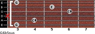 G6b5sus for guitar on frets 3, 4, x, 6, 5, 3