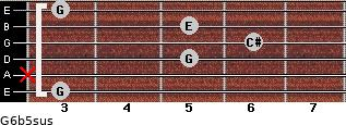 G6b5sus for guitar on frets 3, x, 5, 6, 5, 3