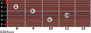 G6b5sus for guitar on frets x, 10, 11, 9, 8, x