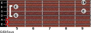 G6b5sus for guitar on frets x, x, 5, 9, 5, 9