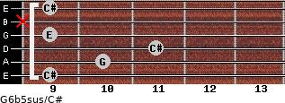 G6b5sus/C# for guitar on frets 9, 10, 11, 9, x, 9