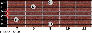 G6b5sus/C# for guitar on frets 9, 7, x, x, 8, 9