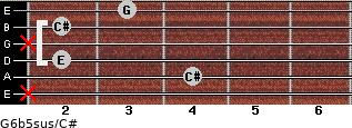 G6b5sus/C# for guitar on frets x, 4, 2, x, 2, 3