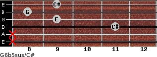 G6b5sus/C# for guitar on frets x, x, 11, 9, 8, 9