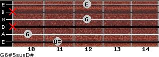 G6#5sus/D# for guitar on frets 11, 10, x, 12, x, 12